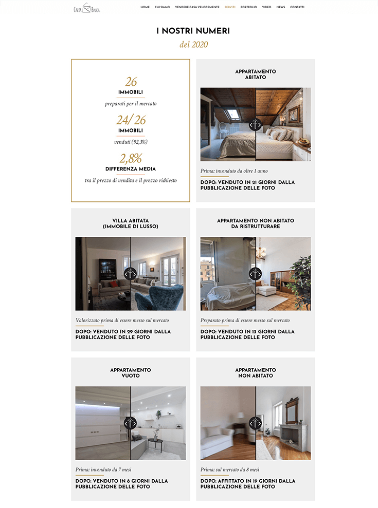 Sito Web Home Staging